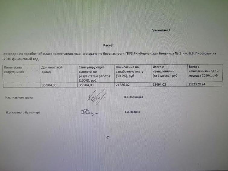 В Крыму в Керченской городской больнице № 1 продолжается конфликт по поводу задержек с выплатой заработных плат. На прошлой неделе сотрудники учреждения организовали общее собрание, на котором должны были обсудить этот вопрос.
