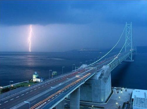 Выплачен весь аванс застроительство Керченского моста