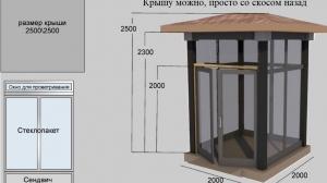 В Феодосии экскурсионные билеты будут продавать в стеклянных киосках