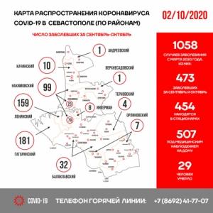 В Севастополе за сутки COVID-19 выявили у 25 человек